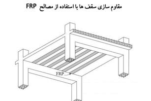 مقاوم سازی سقف با استفاده الیاف FRP